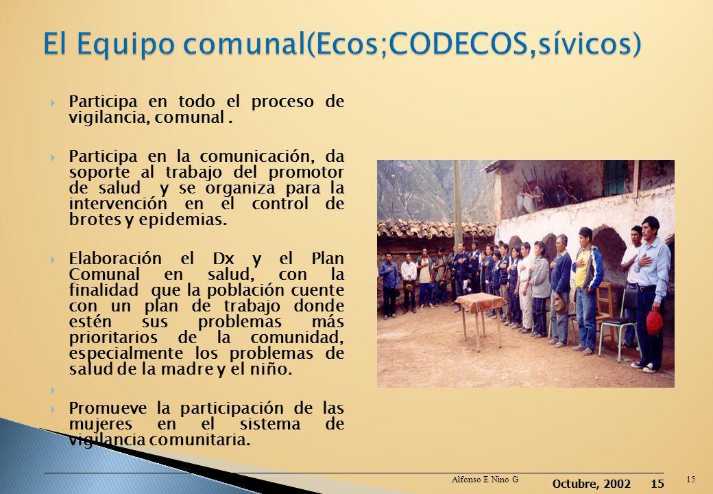 Octubre, 2002 14 Alfonso E Nino G14