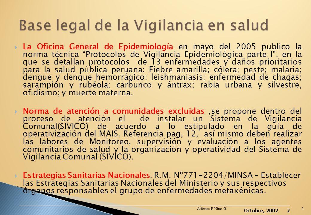 Octubre, 2002 1 La Constitución Política del Perú en su Cap. II: De los derechos sociales y económicos, contempla en su Art. 7: que todos tienen derec
