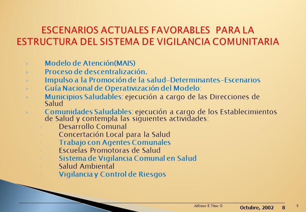 Octubre, 2002 7 La vigilancia debe ser participativa,No se concibe actualmente un sistema de vigilancia sin la participación de la comunidad a través