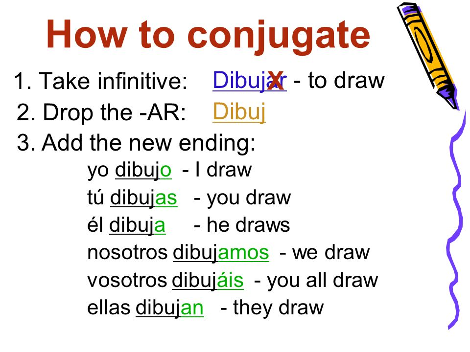 How to conjugate 1. Take infinitive: Dibuj Dibujar - to draw yo dibujo - I draw tú dibujas - you draw él dibuja - he draws nosotros dibujamos - we dra