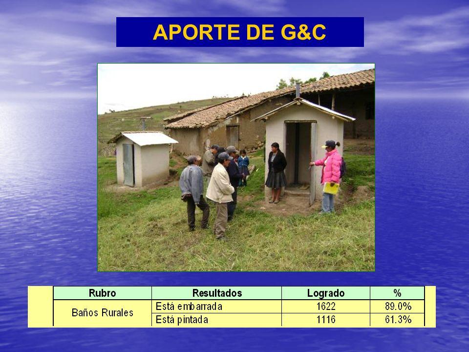 APORTE DE G&C