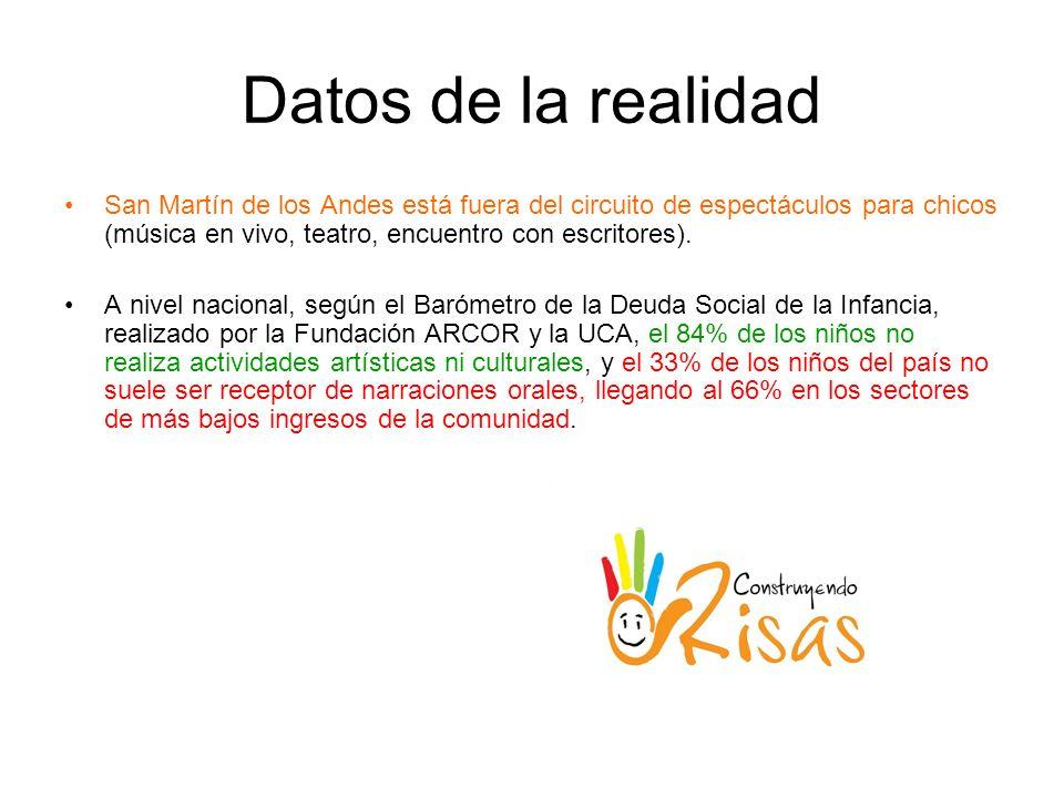 Datos de la realidad San Martín de los Andes está fuera del circuito de espectáculos para chicos (música en vivo, teatro, encuentro con escritores). A