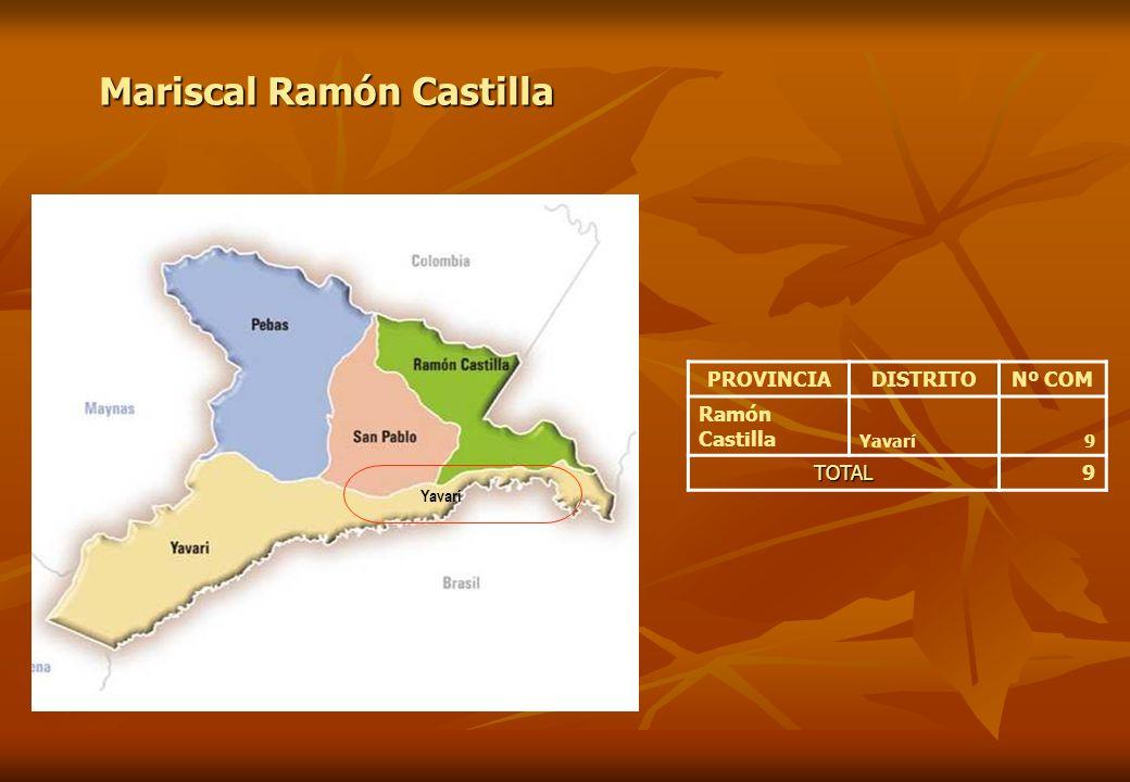 PROVINCIADISTRITONº COM Ramón Castilla Yavarí9 TOTAL9 Mariscal Ramón Castilla Yavarí