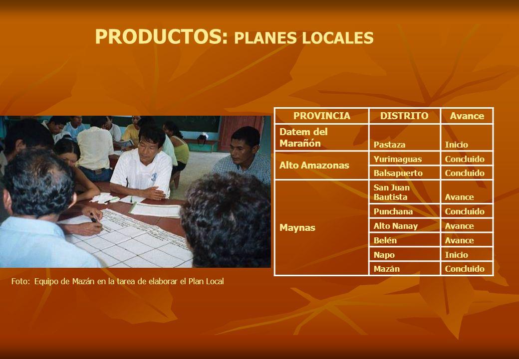 PRODUCTOS: PLANES LOCALES PROVINCIA DISTRITOAvance Datem del Marañón PastazaInicio Alto Amazonas YurimaguasConcluido BalsapuertoConcluido Maynas San J