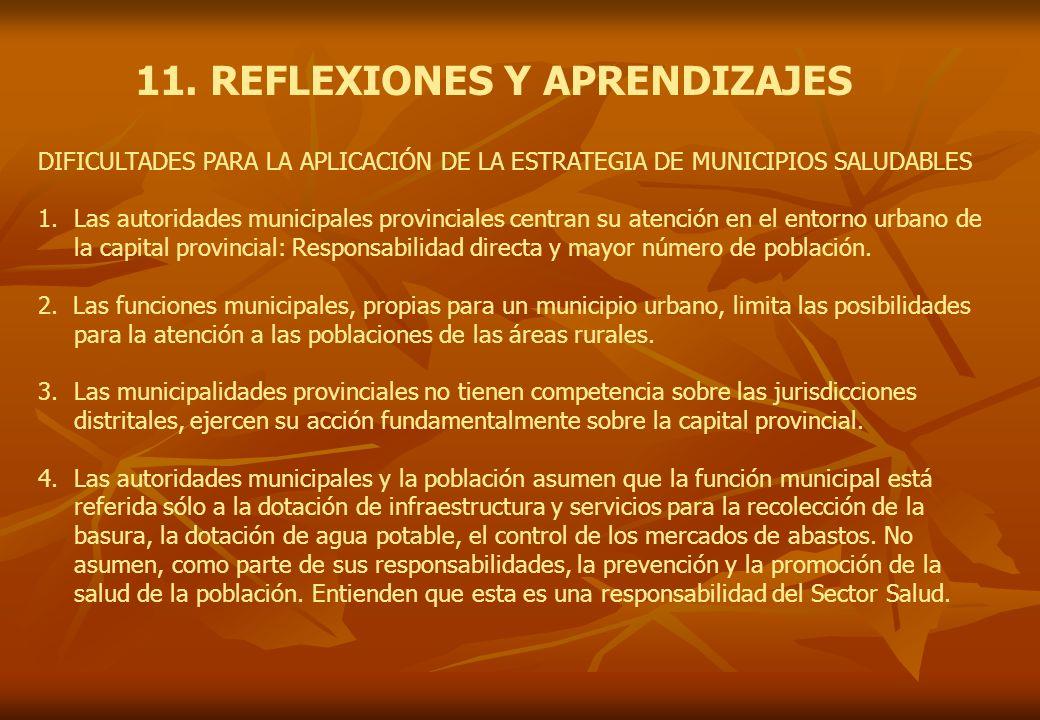 11. REFLEXIONES Y APRENDIZAJES DIFICULTADES PARA LA APLICACIÓN DE LA ESTRATEGIA DE MUNICIPIOS SALUDABLES 1.Las autoridades municipales provinciales ce