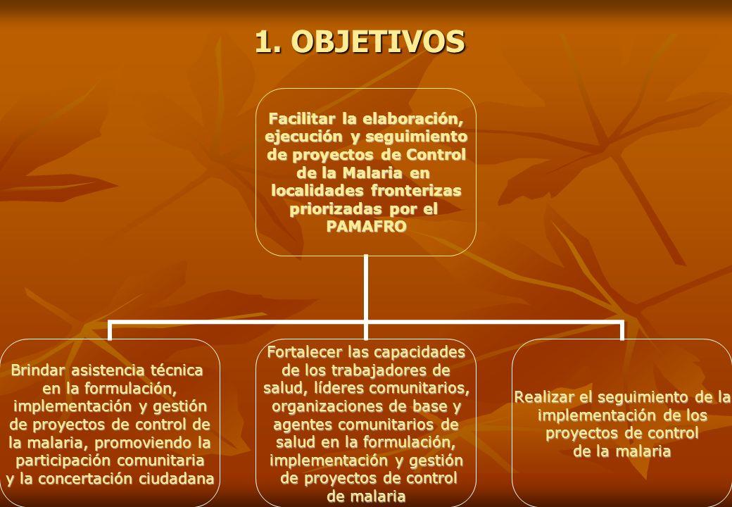 PRINCIPIOS: La salud un componente importante para el desarrollo local.La salud un componente importante para el desarrollo local.