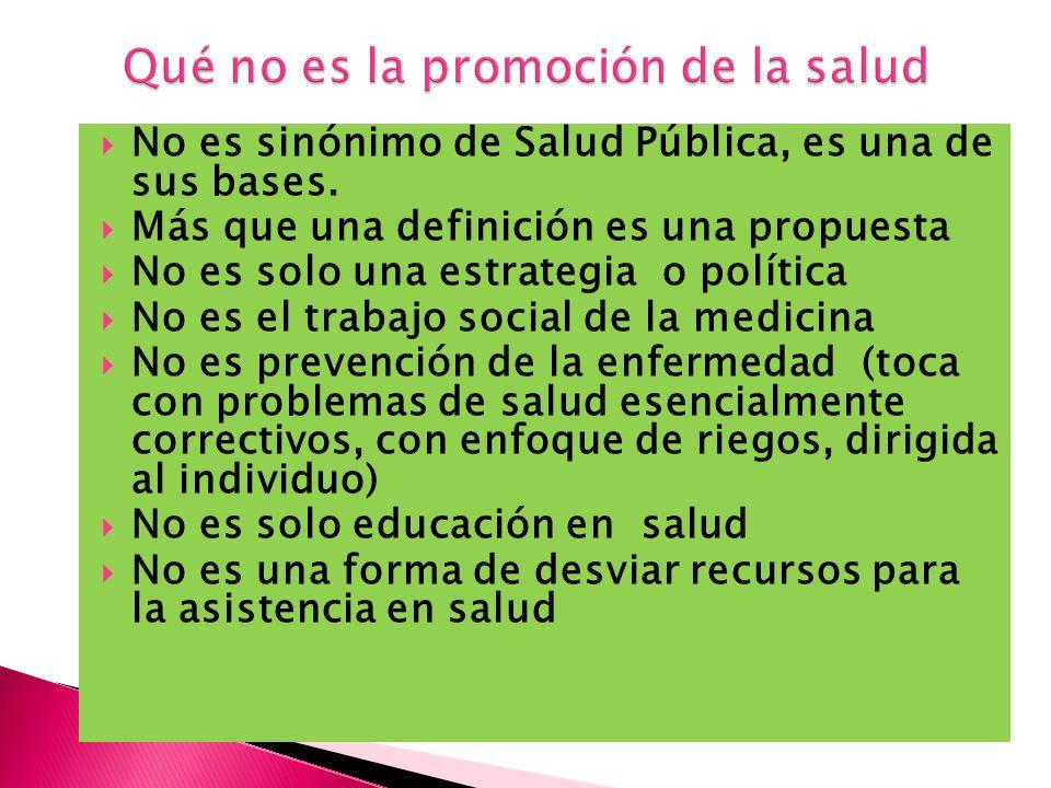 Exposición al Riesgo Acción de Promoción Acción de Prevención PROMOCIÓN Y PREVENCIÓN