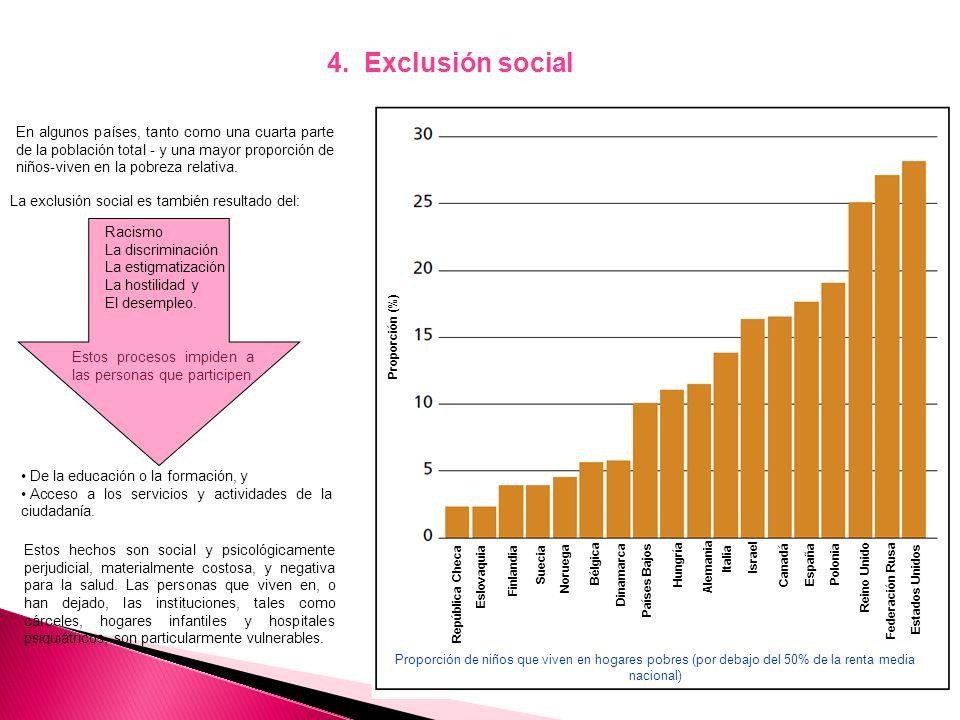 4. Exclusión social La gente que vive en la calle presenta altas tasas de muerte prematura La pobreza, la privación relativa y la exclusión social tie