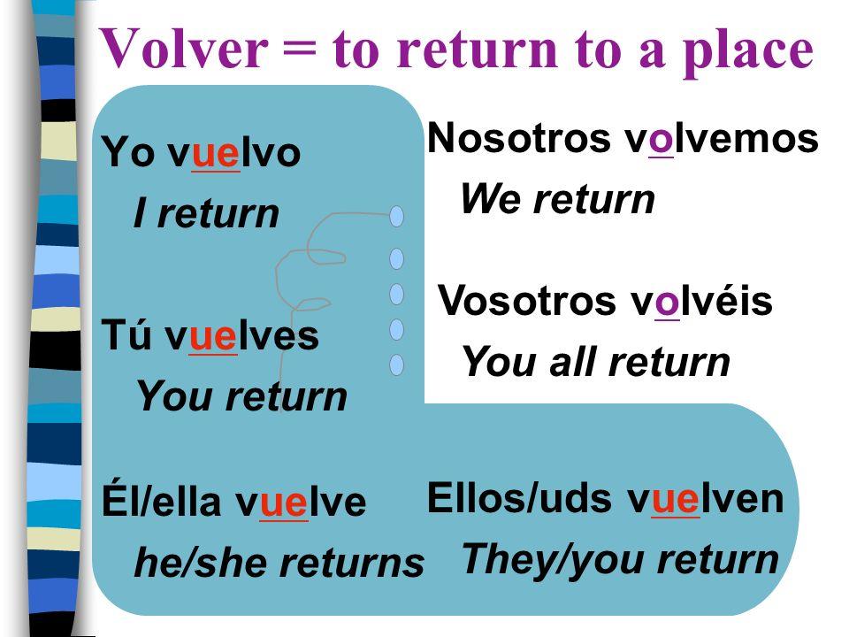 Yo devuelvo I return Tú devuelves You return Él/ella devuelve he/she returns Devolvemos We return Vosotros devolvéis You all return Ellos devuelven They/you return Devolver = to return a thing