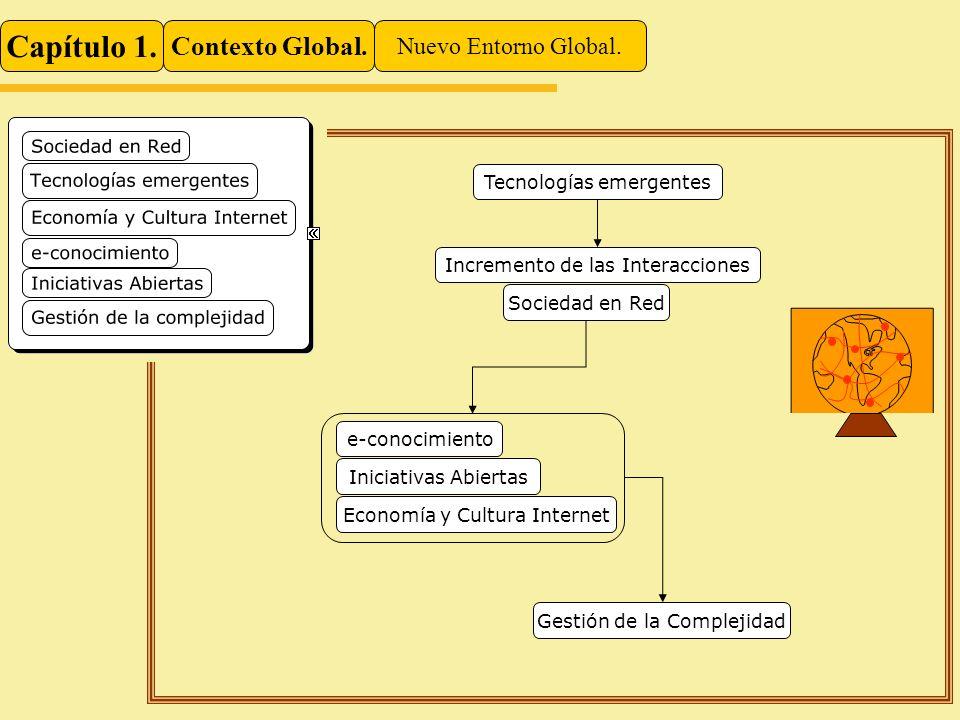 Capítulo 1. Contexto Global. Nuevo Entorno Global. Sociedad en Red Tecnologías emergentes Gestión de la Complejidad Incremento de las Interacciones Ec