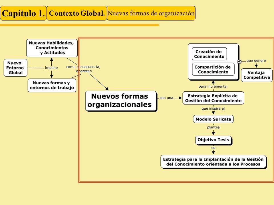 Capítulo 1. Contexto Global. Nuevas formas de organización