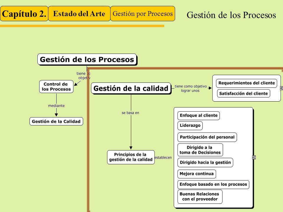 Capítulo 2. Estado del Arte Gestión por Procesos Gestión de los Procesos