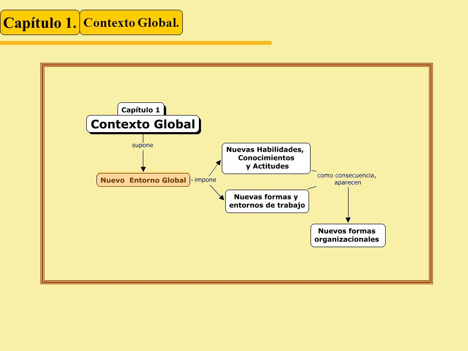 Capítulo 1. Contexto Global.