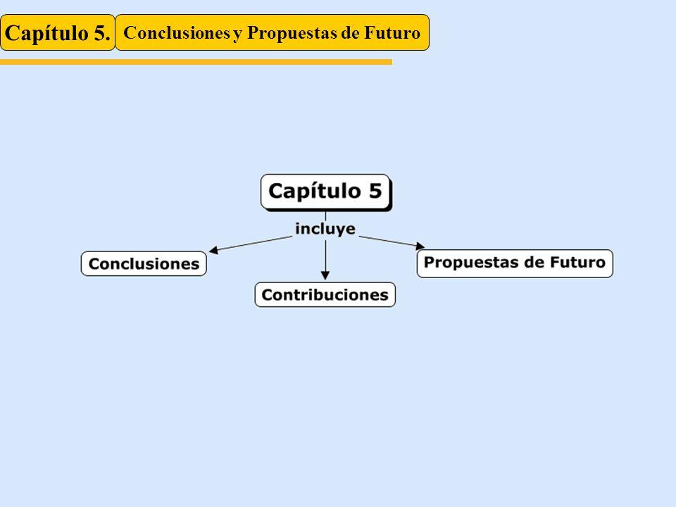 Capítulo 5. Conclusiones y Propuestas de Futuro