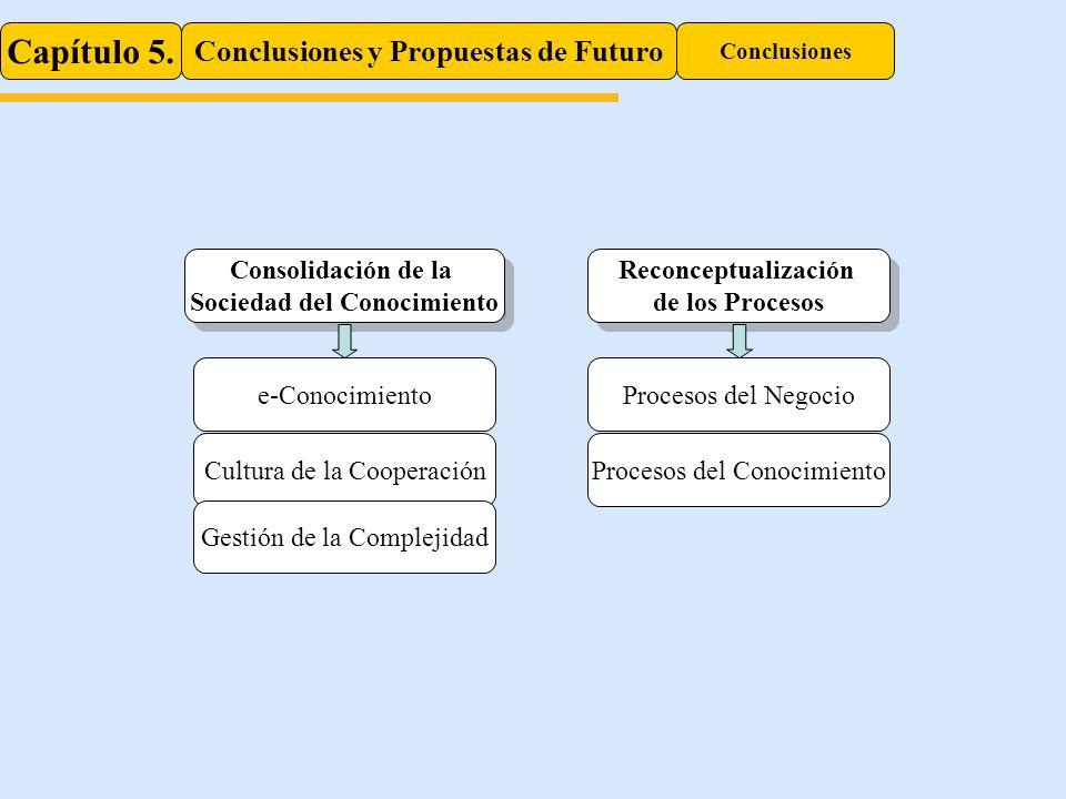 Capítulo 5. Conclusiones y Propuestas de Futuro Conclusiones Consolidación de la Sociedad del Conocimiento Consolidación de la Sociedad del Conocimien