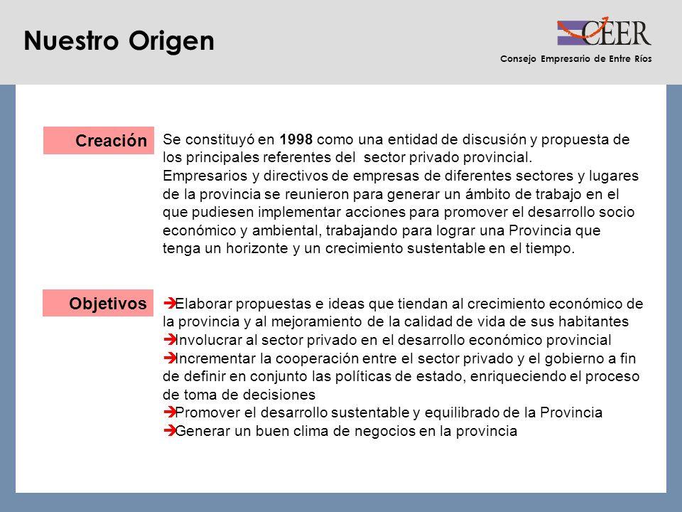 Consejo Empresario de Entre Ríos Creación Se constituyó en 1998 como una entidad de discusión y propuesta de los principales referentes del sector privado provincial.