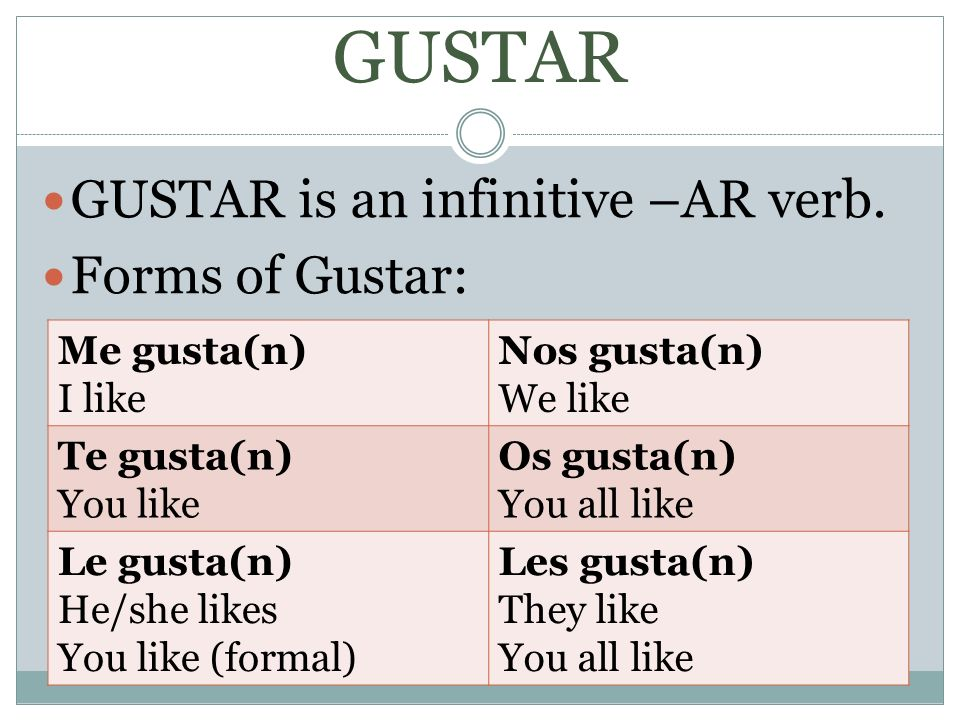 GUSTAR GUSTAR is an infinitive –AR verb. Forms of Gustar: Me gusta(n) I like Nos gusta(n) We like Te gusta(n) You like Os gusta(n) You all like Le gus