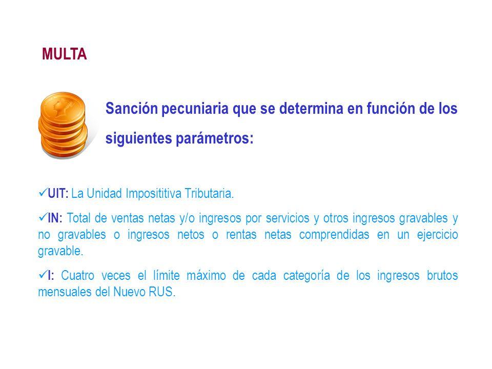 Sanción pecuniaria que se determina en función de los siguientes parámetros: UIT: La Unidad Imposititiva Tributaria. IN: Total de ventas netas y/o ing