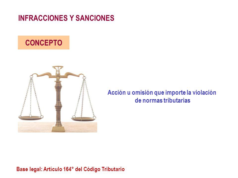 Base legal: Artículo 164° del Código Tributario INFRACCIONES Y SANCIONES CONCEPTO Acción u omisión que importe la violación de normas tributarias