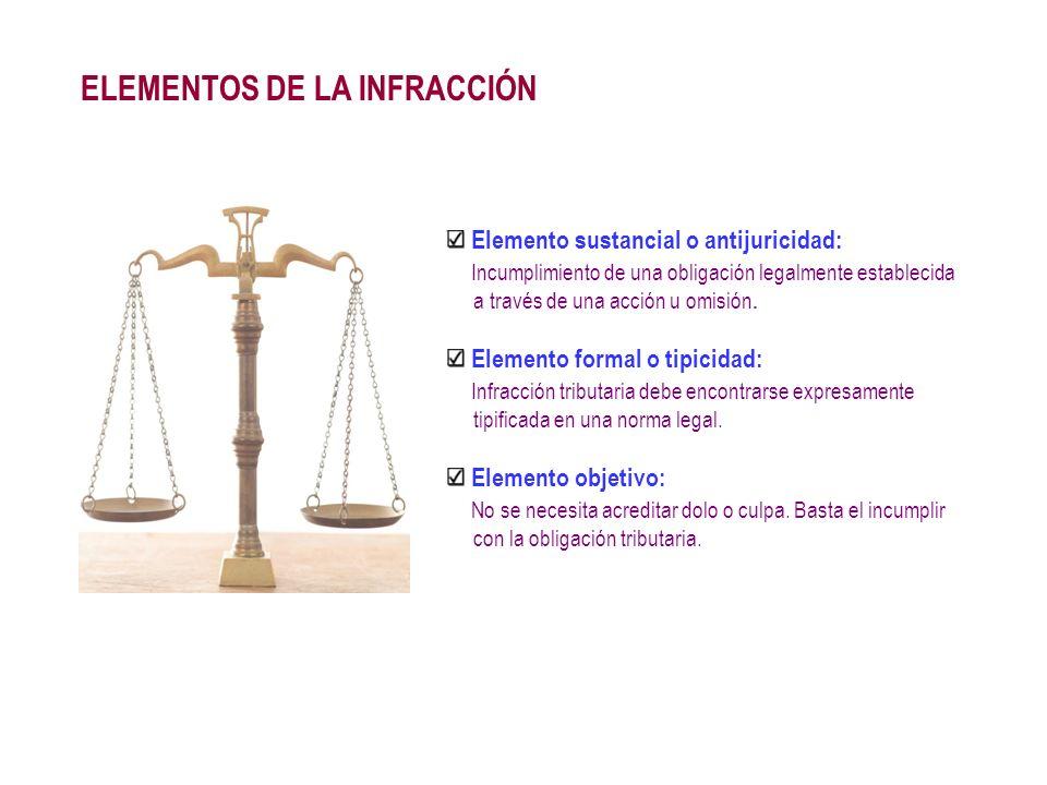 Elemento sustancial o antijuricidad: Incumplimiento de una obligación legalmente establecida a través de una acción u omisión. Elemento formal o tipic