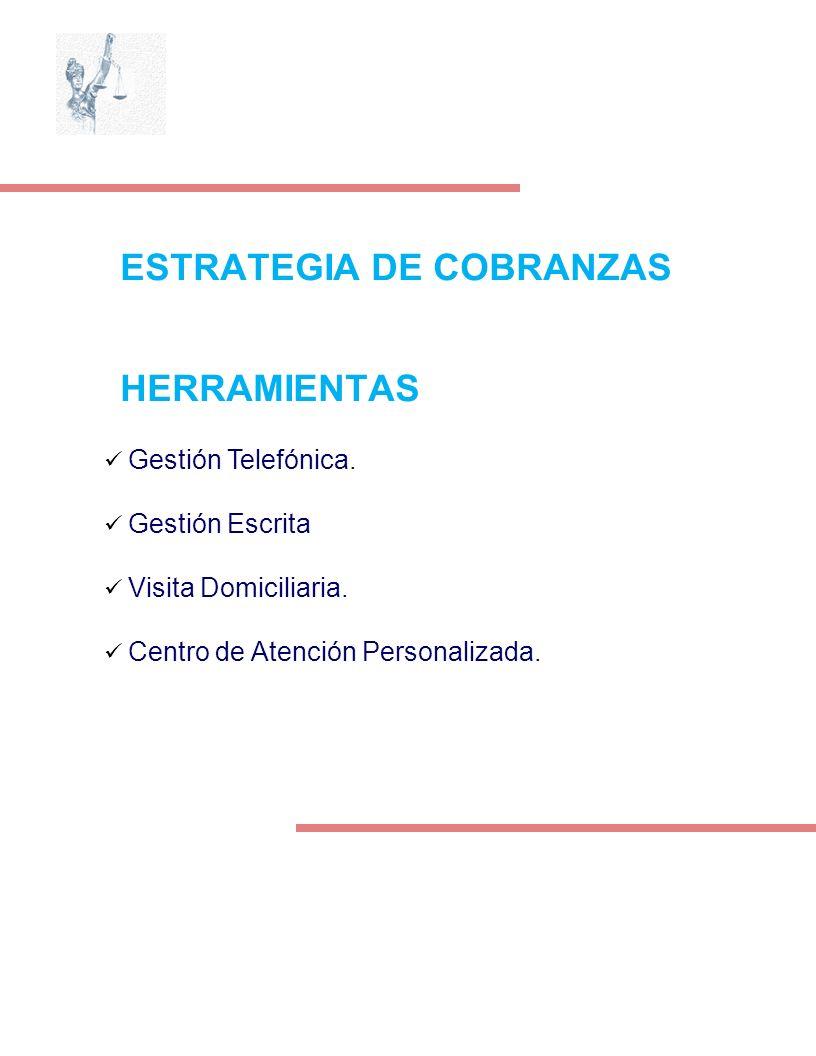 ESTRATEGIA DE COBRANZAS HERRAMIENTAS Gestión Telefónica. Gestión Escrita Visita Domiciliaria. Centro de Atención Personalizada.