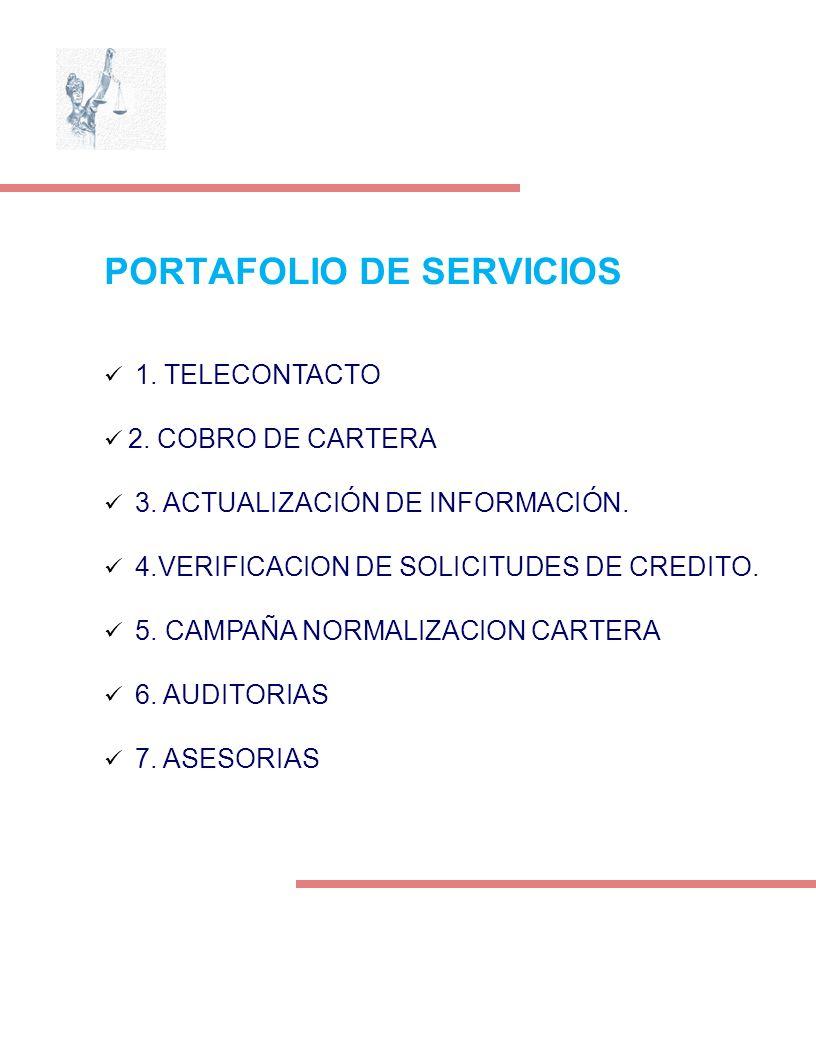 PORTAFOLIO DE SERVICIOS 1. TELECONTACTO 2. COBRO DE CARTERA 3. ACTUALIZACIÓN DE INFORMACIÓN. 4.VERIFICACION DE SOLICITUDES DE CREDITO. 5. CAMPAÑA NORM