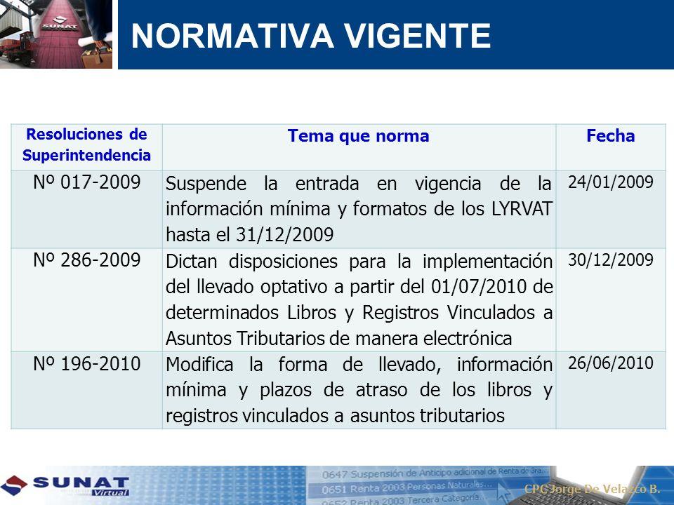 CPC Jorge De Velazco B. Resoluciones de Superintendencia Tema que normaFecha Nº 017-2009 Suspende la entrada en vigencia de la información mínima y fo