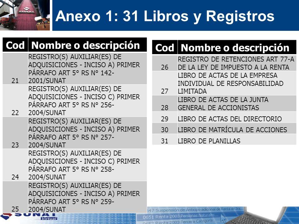CodNombre o descripción 21 REGISTRO(S) AUXILIAR(ES) DE ADQUISICIONES - INCISO A) PRIMER PÁRRAFO ART 5° RS N° 142- 2001/SUNAT 22 REGISTRO(S) AUXILIAR(E