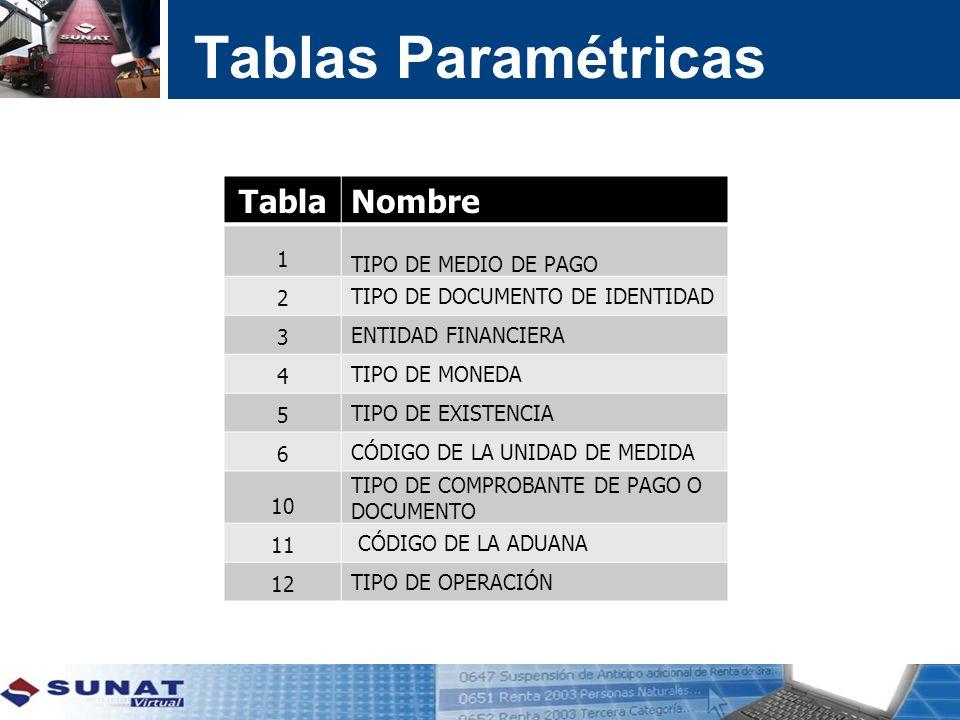 Tablas Paramétricas TablaNombre 1 TIPO DE MEDIO DE PAGO 2 TIPO DE DOCUMENTO DE IDENTIDAD 3 ENTIDAD FINANCIERA 4 TIPO DE MONEDA 5 TIPO DE EXISTENCIA 6