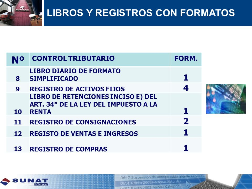 LIBROS Y REGISTROS CON FORMATOS Nº CONTROL TRIBUTARIOFORM. 8 LIBRO DIARIO DE FORMATO SIMPLIFICADO 1 9REGISTRO DE ACTIVOS FIJOS 4 10 LIBRO DE RETENCION
