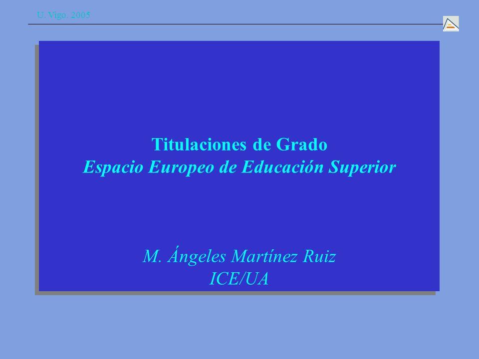 U. Vigo. 2005 Titulaciones de Grado Espacio Europeo de Educación Superior M.