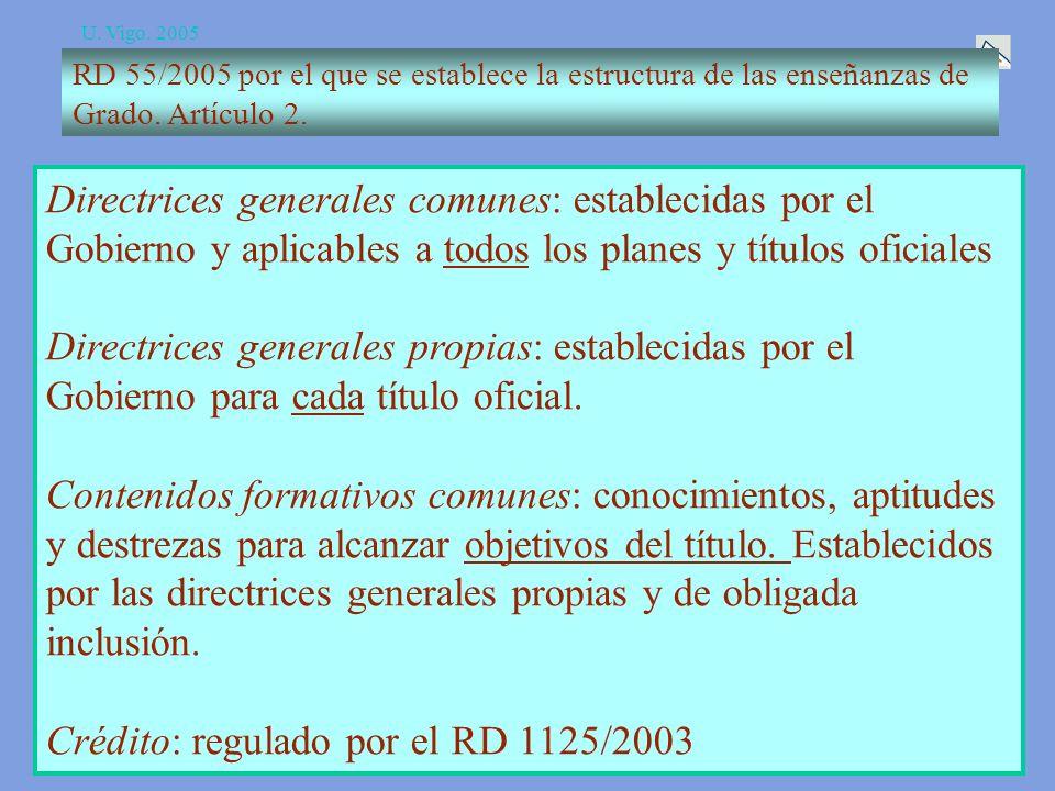 U. Vigo. 2005 RD 55/2005 por el que se establece la estructura de las enseñanzas de Grado.