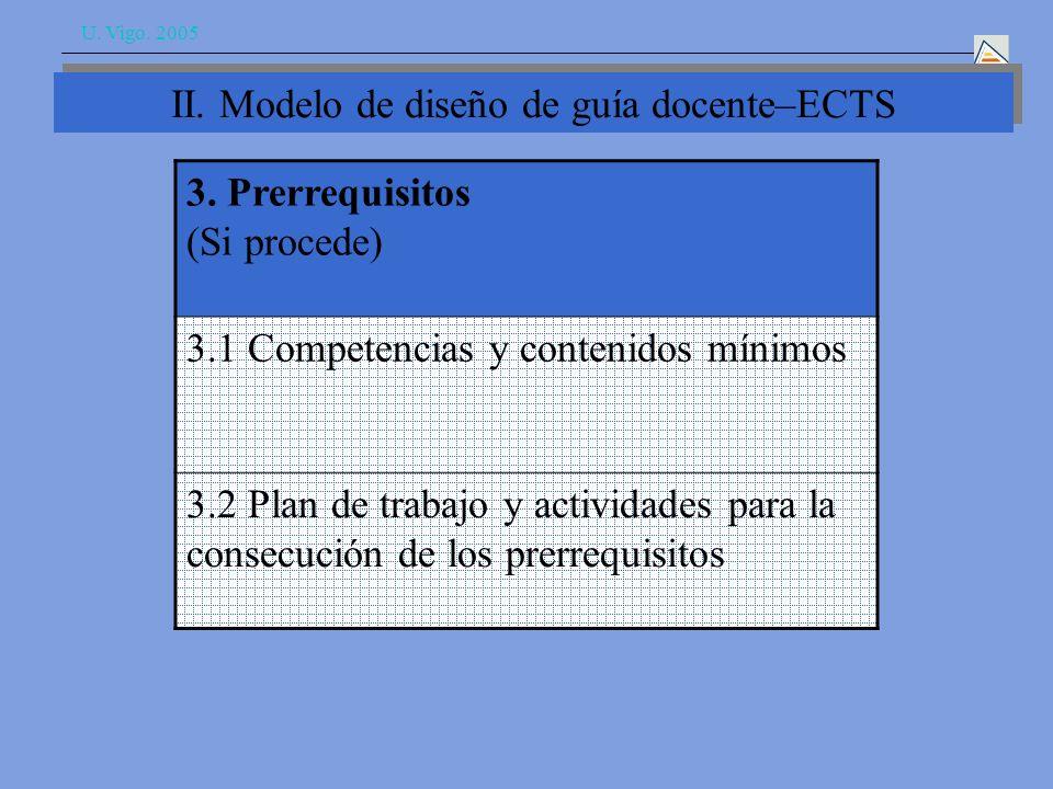 U. Vigo. 2005 II. Modelo de diseño de guía docente–ECTS 3.