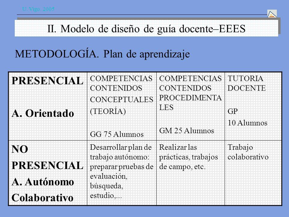 U. Vigo. 2005 II. Modelo de diseño de guía docente–EEES PRESENCIAL A.