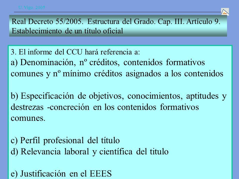 U. Vigo. 2005 Real Decreto 55/2005. Estructura del Grado.