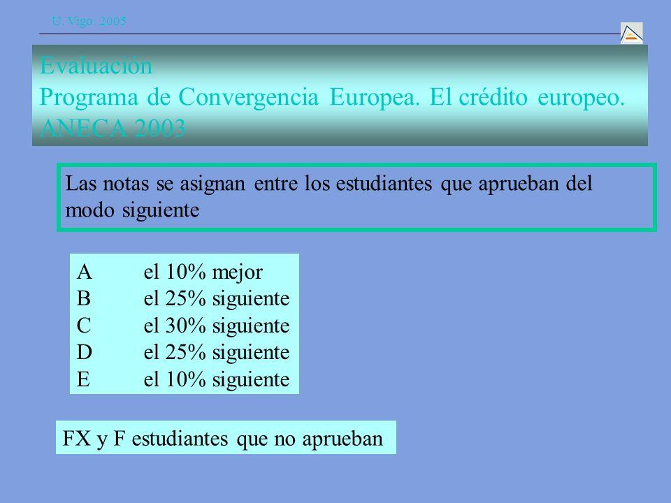 U. Vigo. 2005 Evaluación Programa de Convergencia Europea.