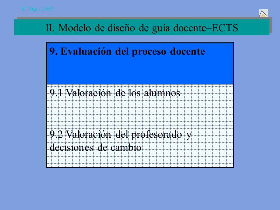 U. Vigo. 2005 II. Modelo de diseño de guía docente–ECTS 9.