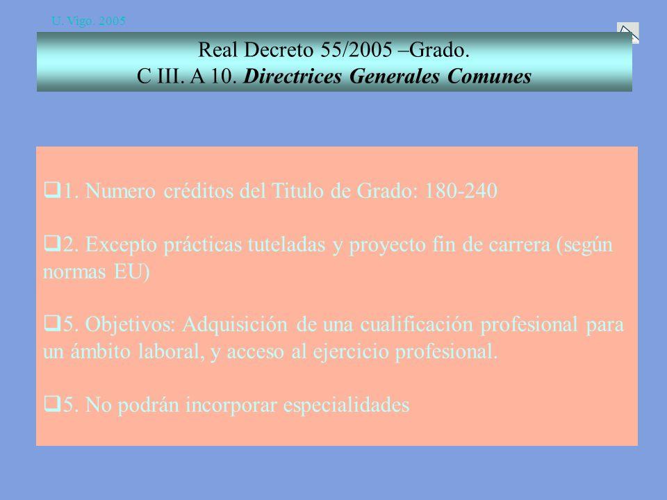 U.Vigo. 2005 1. Determinan el nº de créditos de los planes 2.