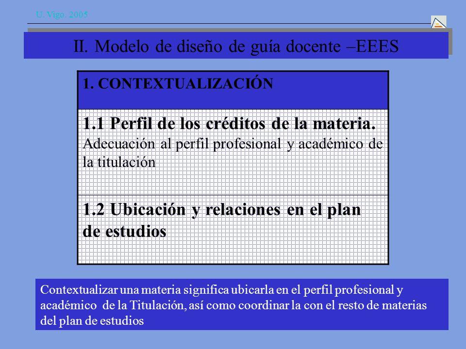 U. Vigo. 2005 II. Modelo de diseño de guía docente –EEES 1.