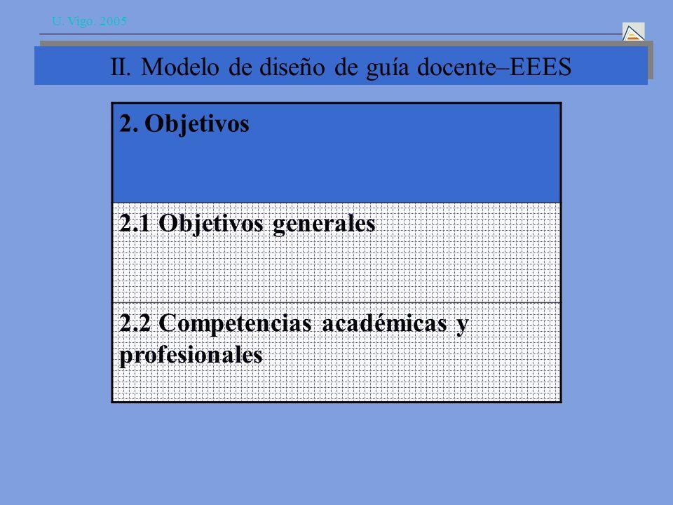 U.Vigo. 2005 II. Modelo de diseño de guía docente–ECTS 3.