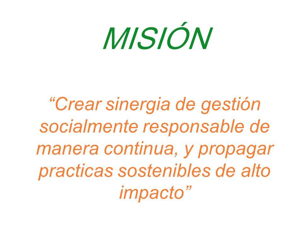 Planet Me Es un esfuerzo global con el objetivo de disminuir el CO2 en todas las operaciones de la empresa.