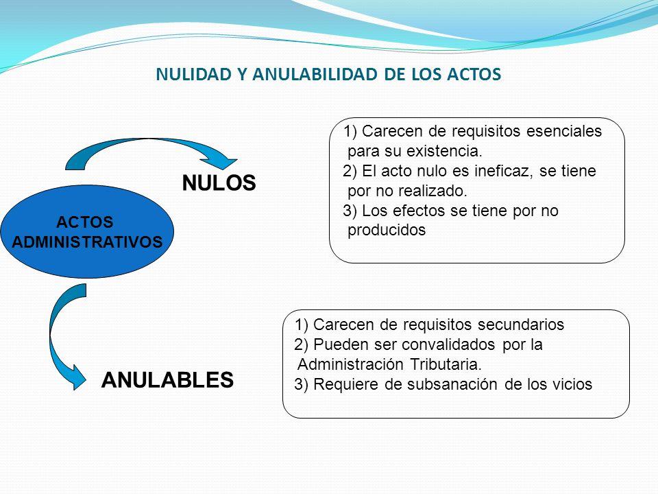 NULIDAD Y ANULABILIDAD DE LOS ACTOS 1) Carecen de requisitos esenciales para su existencia. 2) El acto nulo es ineficaz, se tiene por no realizado. 3)