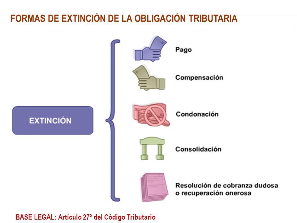 BASE LEGAL: Artículo 27º del Código Tributario FORMAS DE EXTINCIÓN DE LA OBLIGACIÓN TRIBUTARIA