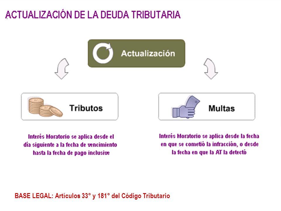BASE LEGAL: Artículos 33° y 181° del Código Tributario