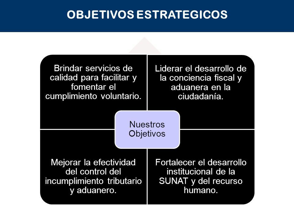 OBJETIVOS ESTRATEGICOS Brindar servicios de calidad para facilitar y fomentar el cumplimiento voluntario. Liderar el desarrollo de la conciencia fisca