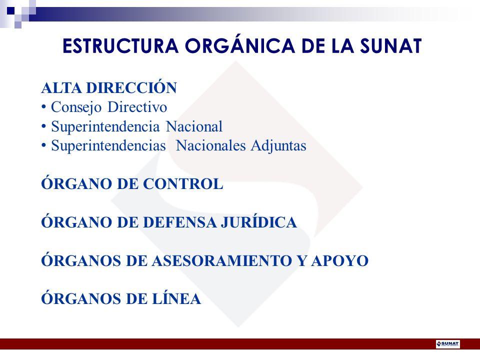 ALTA DIRECCIÓN Consejo Directivo Superintendencia Nacional Superintendencias Nacionales Adjuntas ÓRGANO DE CONTROL ÓRGANO DE DEFENSA JURÍDICA ÓRGANOS