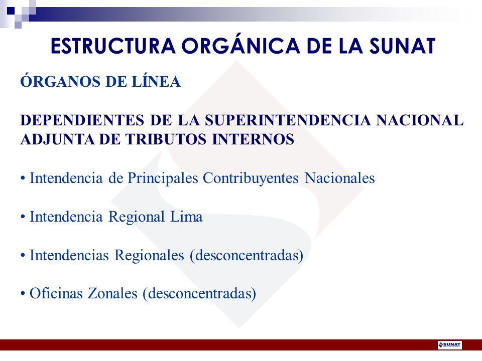 ÓRGANOS DE LÍNEA DEPENDIENTES DE LA SUPERINTENDENCIA NACIONAL ADJUNTA DE TRIBUTOS INTERNOS Intendencia de Principales Contribuyentes Nacionales Intend