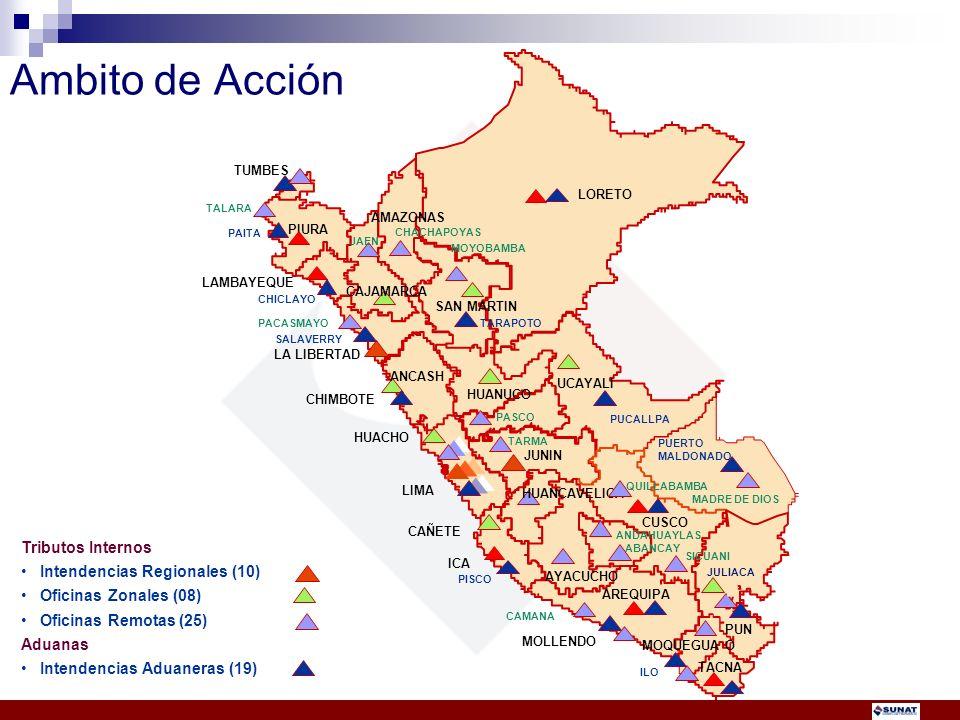 Tributos Internos Intendencias Regionales (10) Oficinas Zonales (08) Oficinas Remotas (25) Aduanas Intendencias Aduaneras (19) LIMA LA LIBERTAD PIURA