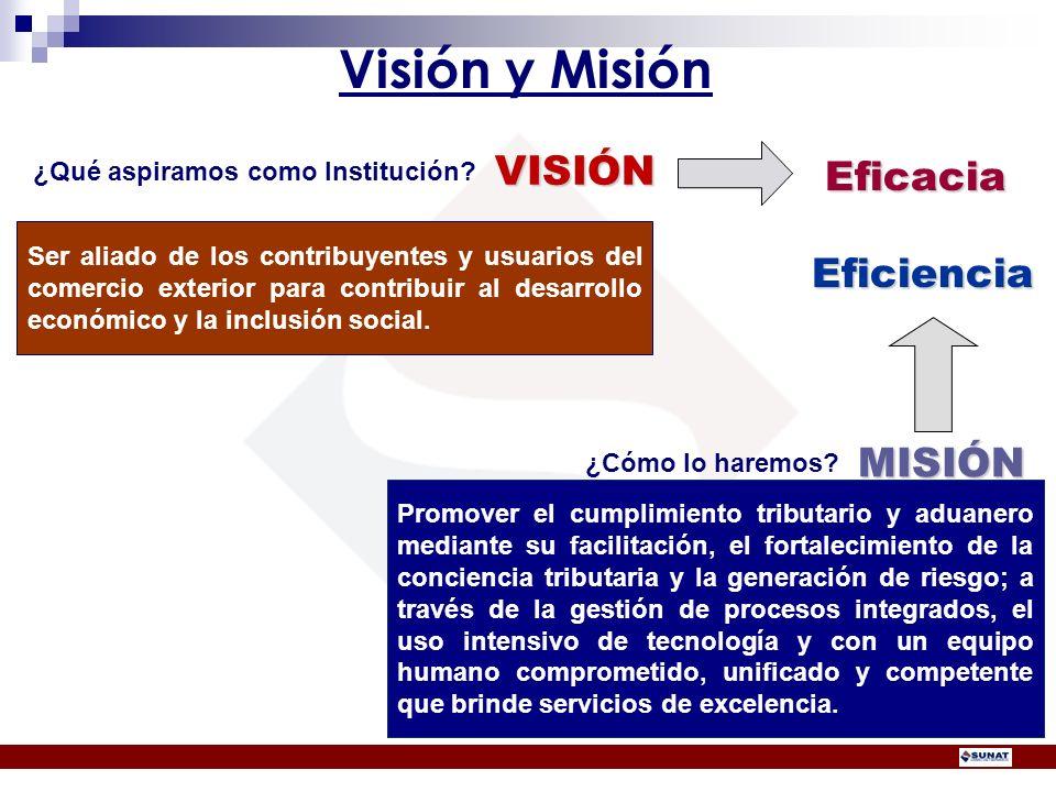 INTEGRIDAD COMPROMISO MEJORA CONTINUA VOCACIÓN DE SERVICIO VALORES INSTITUCIONALES