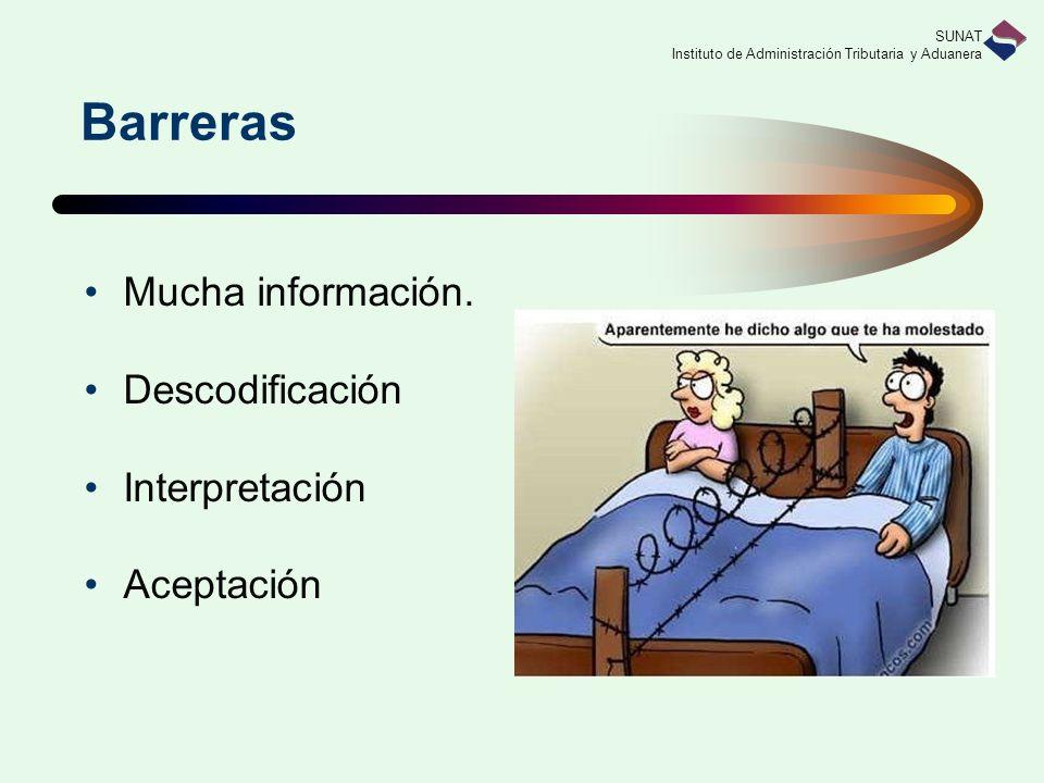 SUNAT Instituto de Administración Tributaria y Aduanera Mucha información. Descodificación Interpretación Aceptación Barreras